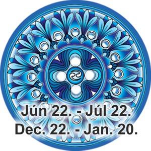 mandala podľa dátumu narodenia